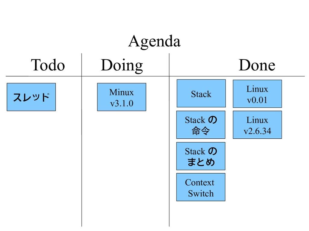 Agenda Stack Stack の まとめ Stack の 命令 Context Swi...
