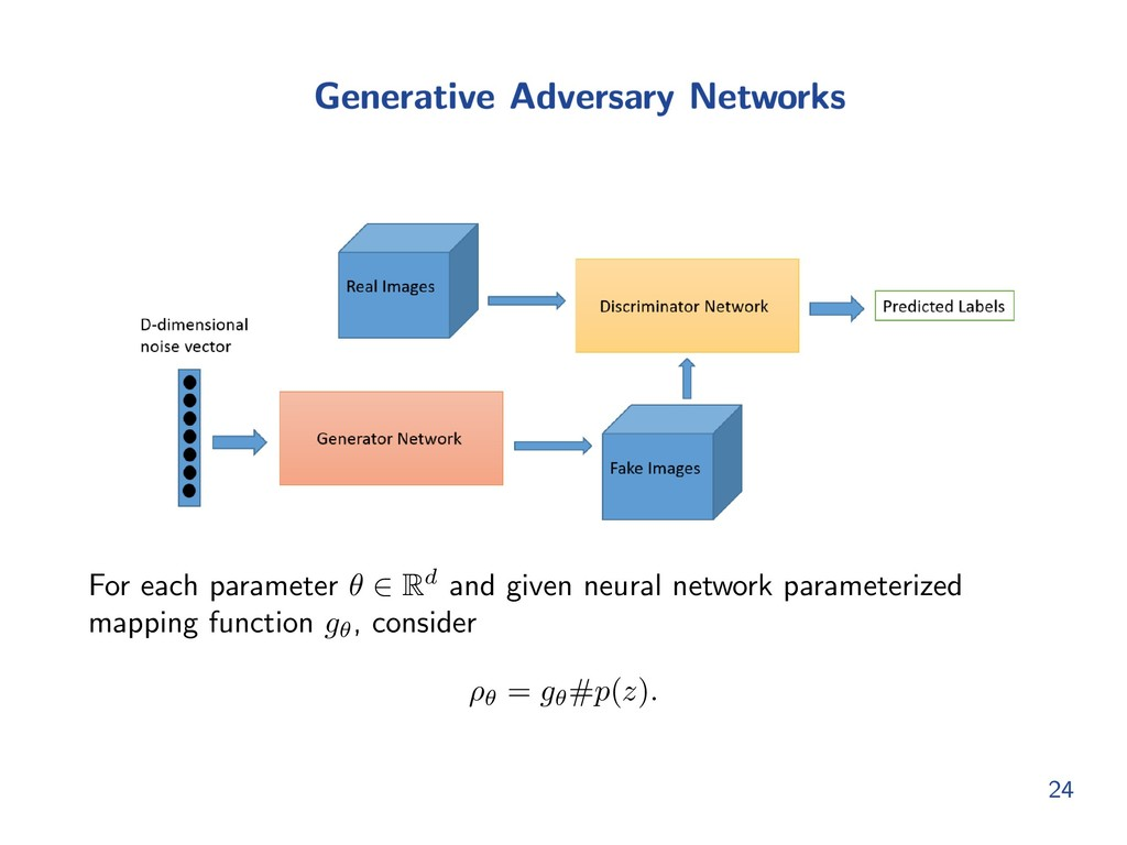 Example III: Generative Adversary Networks For ...
