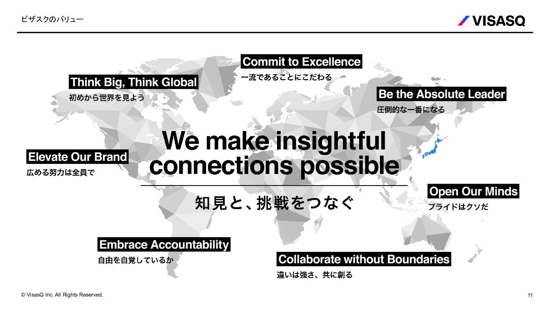 情報サービス領域 BtoBプラット フォーム市場※1 2900億円以上 日本市場 企業(R&D...