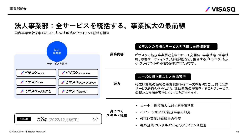 働き方/福利厚生/評価制度/オフィス Work Environment 5 40