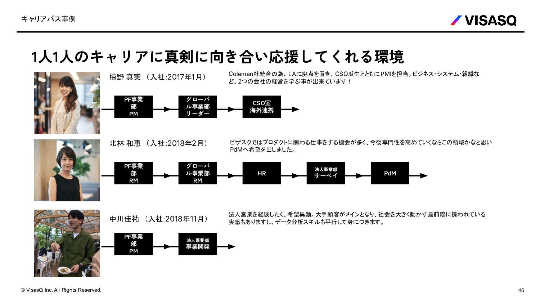 社内イベント・勉強会スペース 46