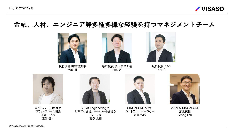 10万人の知見データベースを強みに複数のサービスを展開 1時間単位でのインタビュー web上で...