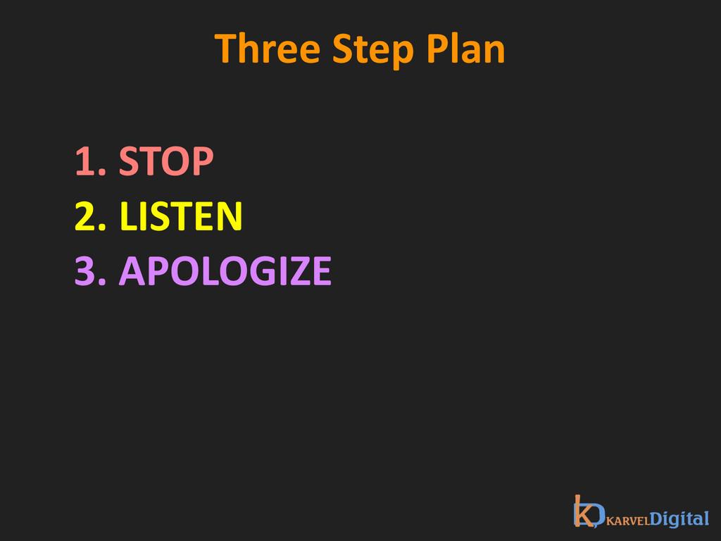 Three Step Plan 1. STOP 2. LISTEN 3...