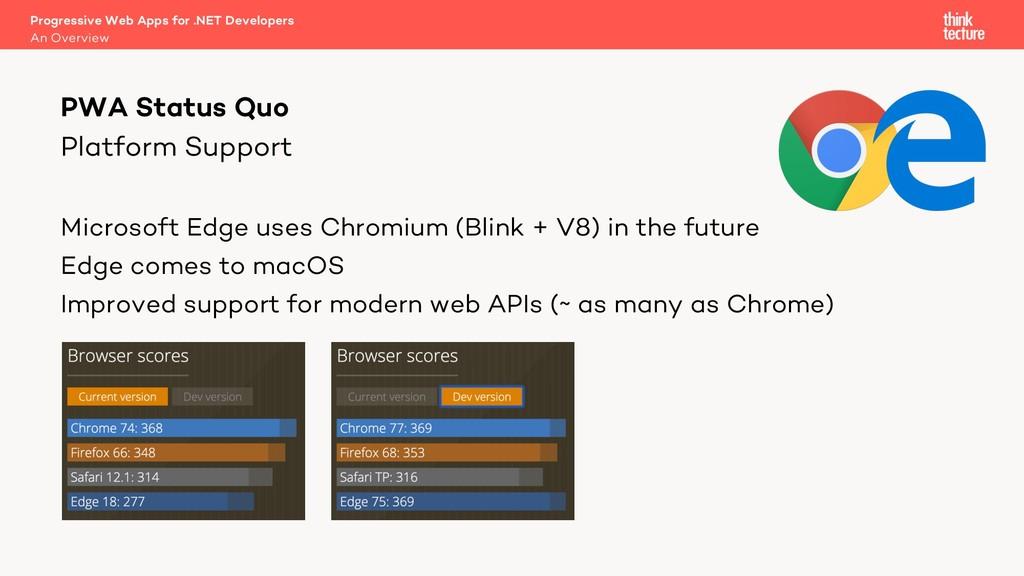 Platform Support Microsoft Edge uses Chromium (...