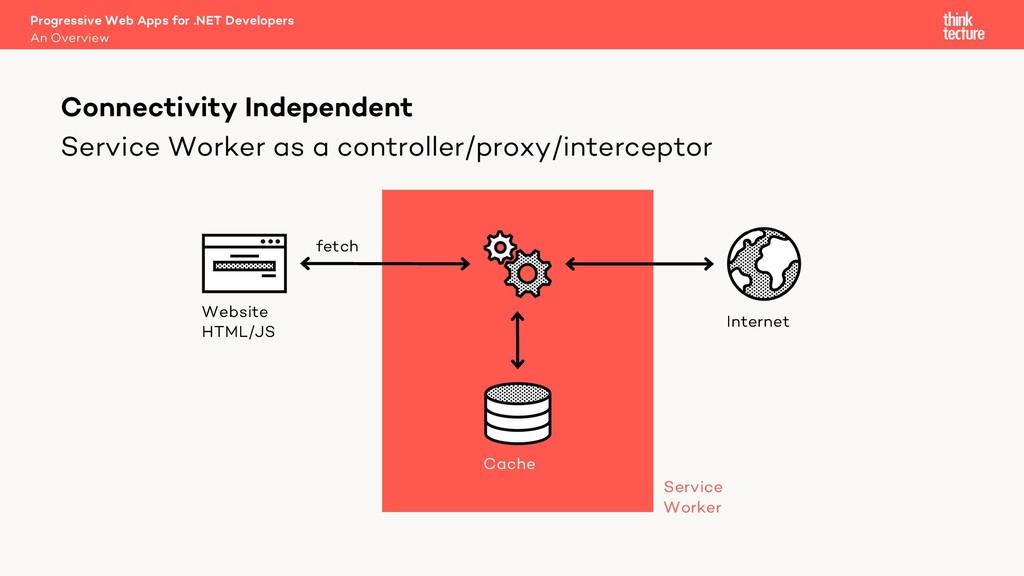 Service Worker as a controller/proxy/intercepto...