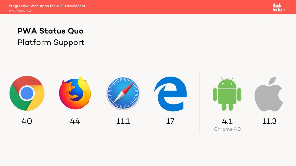 Platform Support PWA Status Quo An Overview Pro...