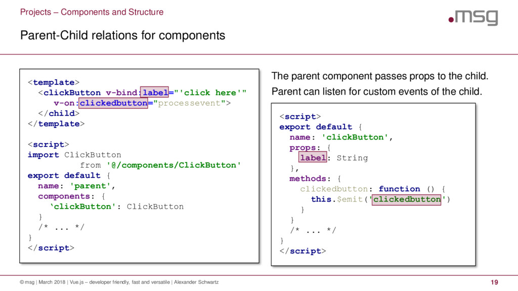 Projects – Components and Structure Parent-Chil...