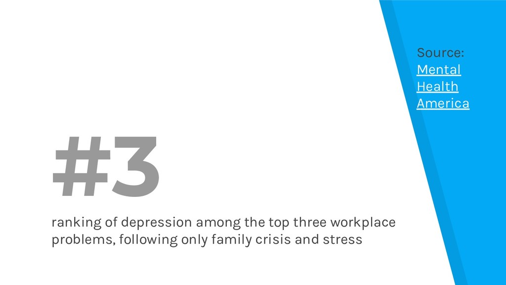 #3 ranking of depression among the top three wo...