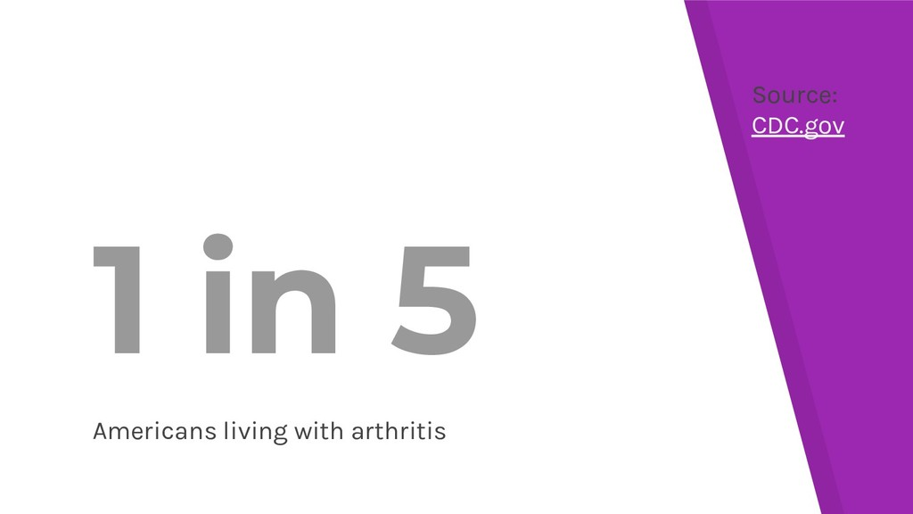 1 in 5 Americans living with arthritis Source: ...