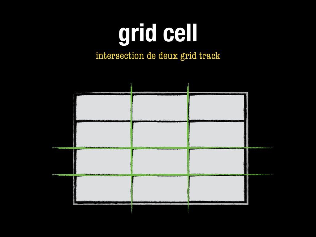 grid cell intersection de deux grid track