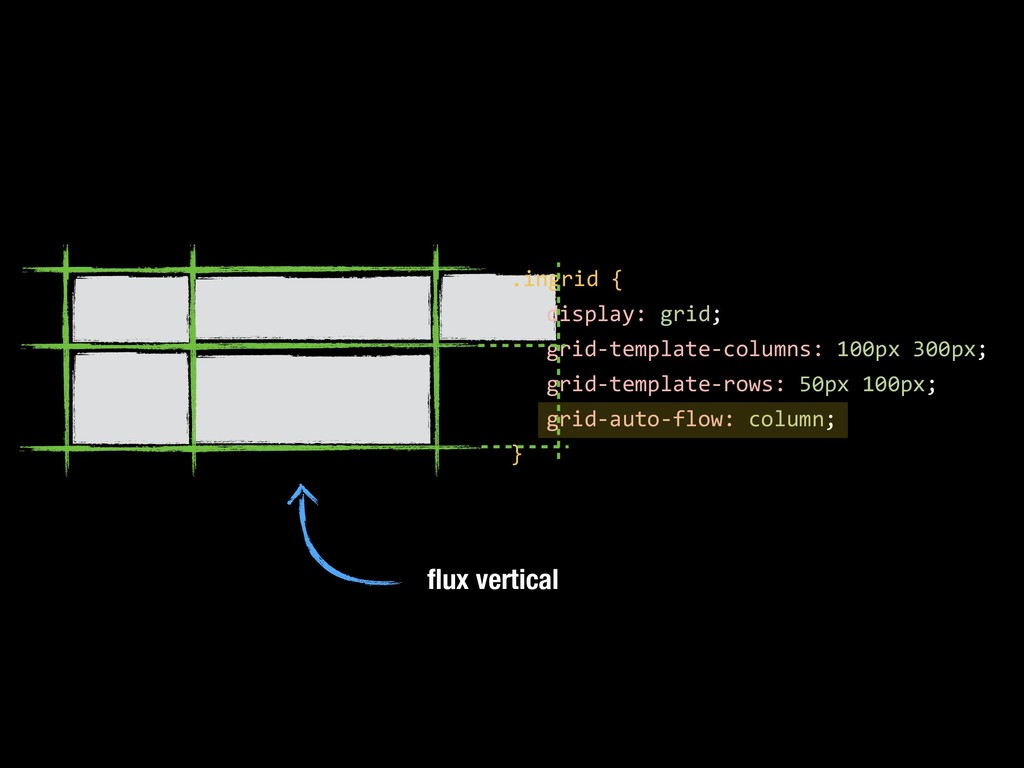 flux vertical .ingrid { display: grid; grid-temp...