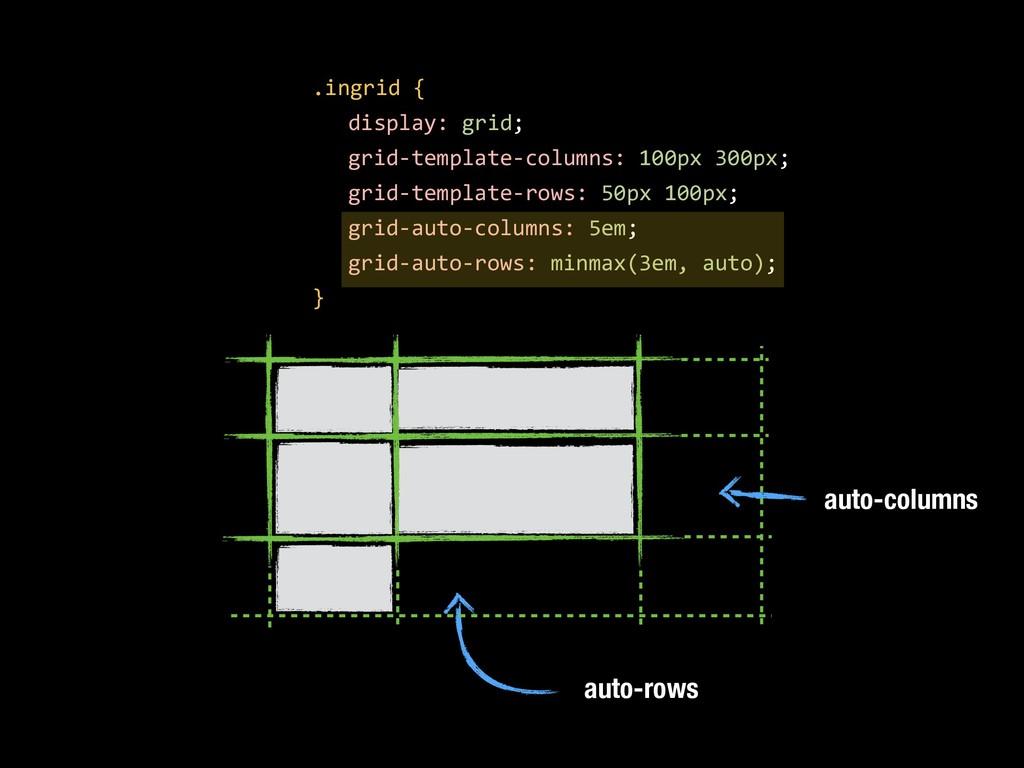 auto-rows .ingrid { display: grid; grid-templat...