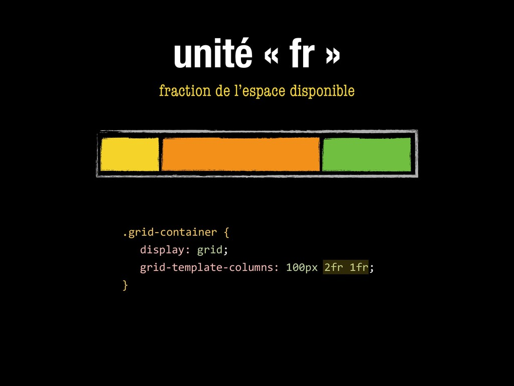 unité « fr » .grid-container { display: grid; g...