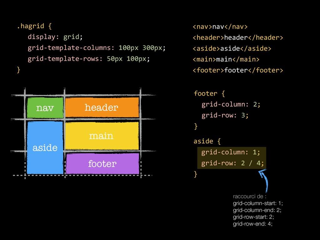 nav header main .hagrid { display: grid; grid-t...
