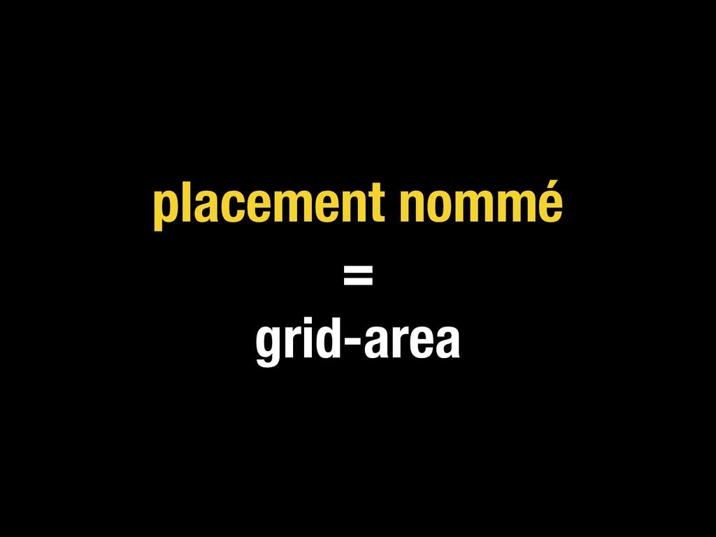placement nommé = grid-area