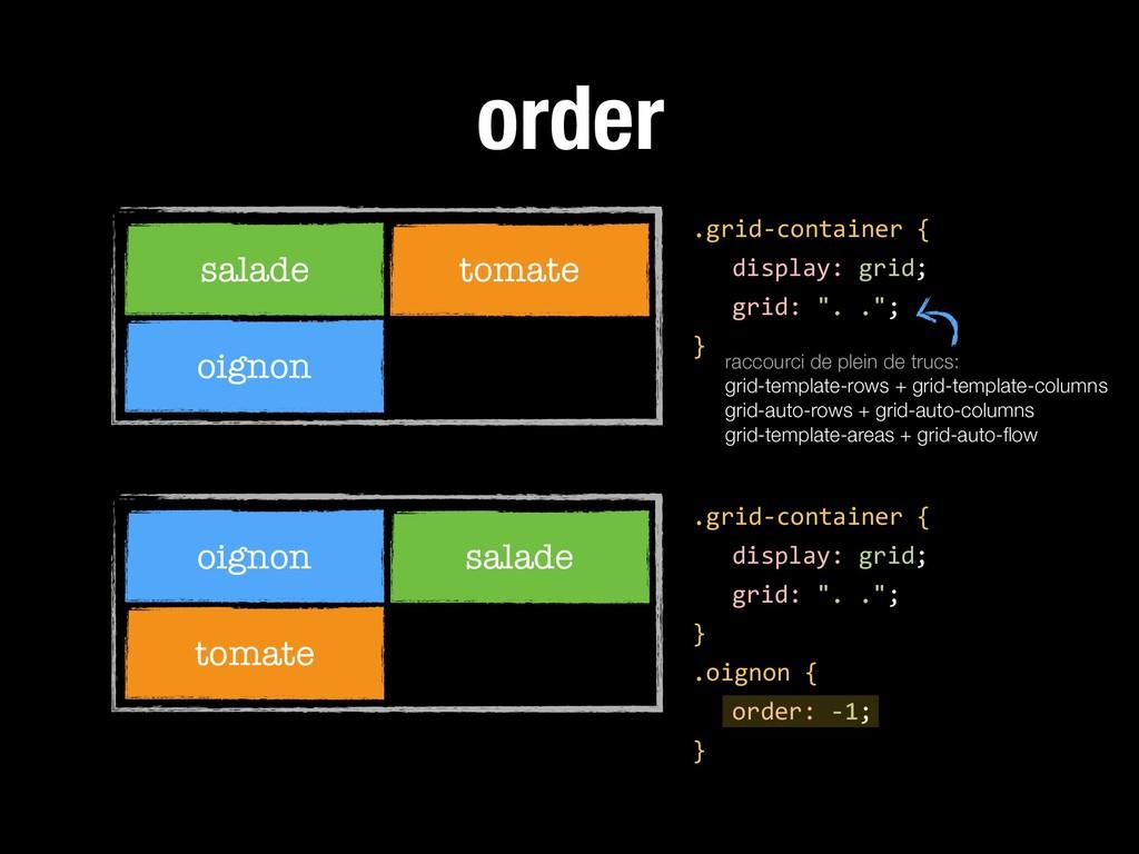 order salade tomate oignon .grid-container { di...