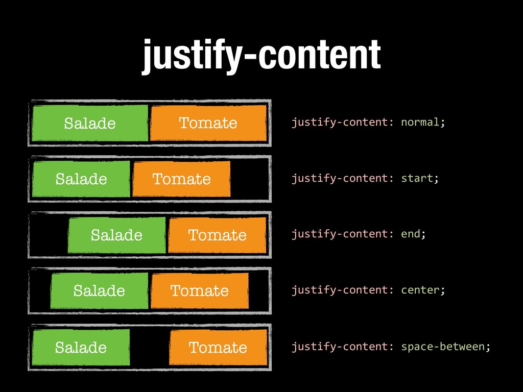 justify-content justify-content: normal; Salade...