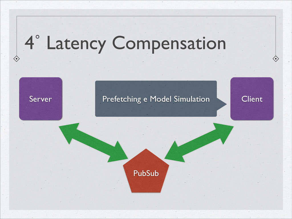 4˚ Latency Compensation Client Server PubSub Pr...