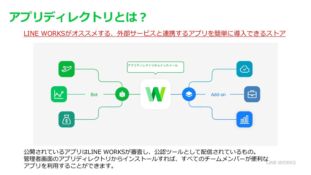 アプリディレクトリとは? LINE WORKSがオススメする、外部サービスと連携するアプリを簡...