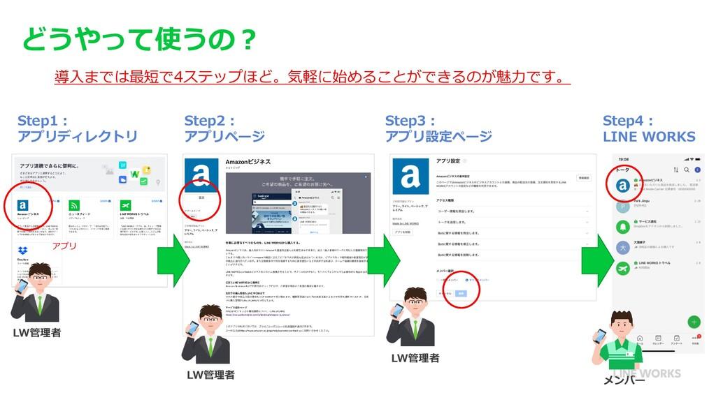 どうやって使うの? アプリ Step1: アプリディレクトリ Step2: アプリページ St...