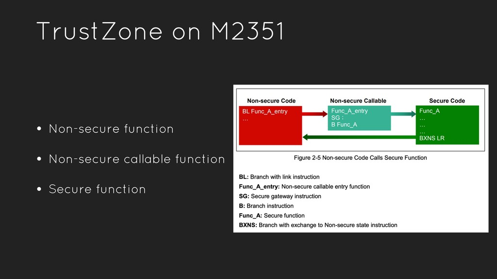 TrustZone on M2351 • Non-secure function • Non-...