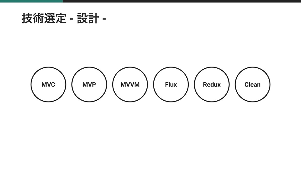 ٕज़બఆ - ઃܭ - MVC MVP MVVM Flux Redux Clean