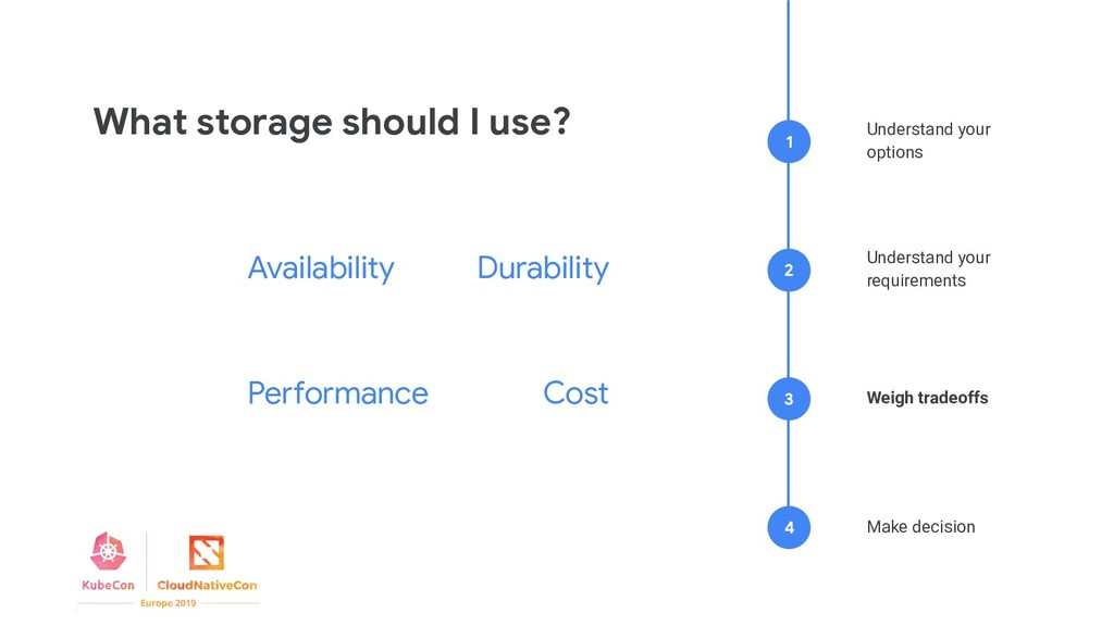 What storage should I use? Availability Durabil...