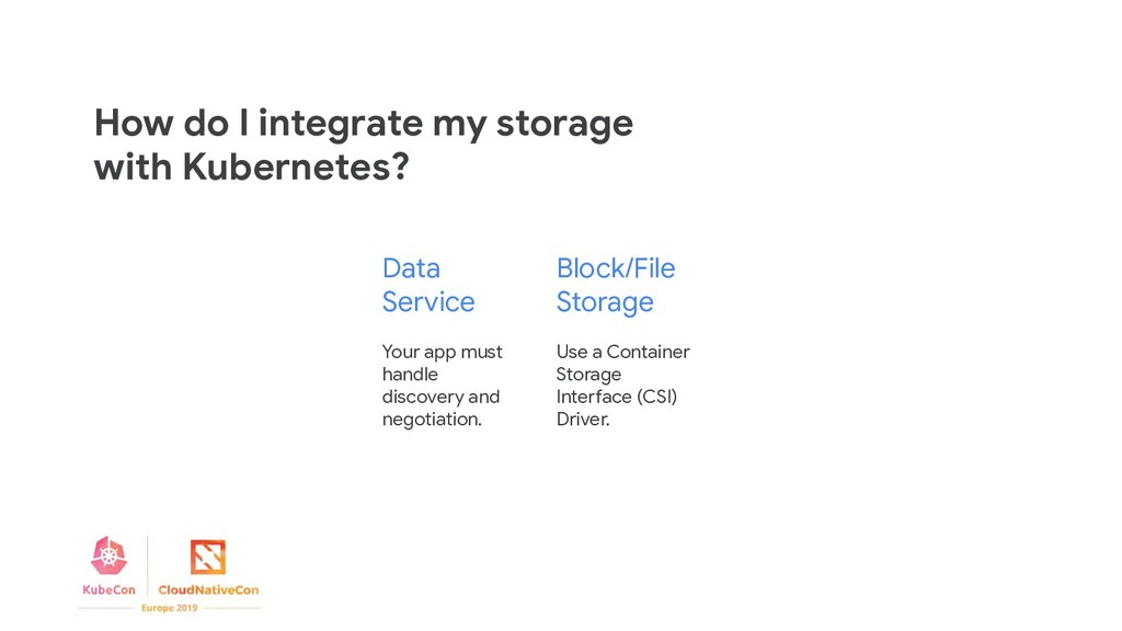 Use a Container Storage Interface (CSI) Driver....