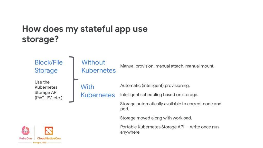 Use the Kubernetes Storage API (PVC, PV, etc.) ...