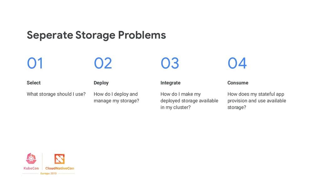03 Integrate How do I make my deployed storage ...