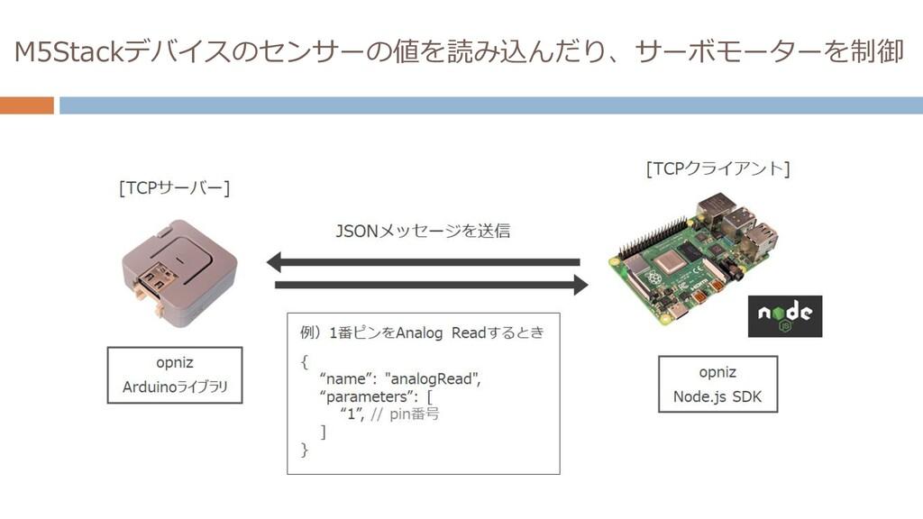 M5Stackデバイスのセンサーの値を読み込んだり、サーボモーターを制御