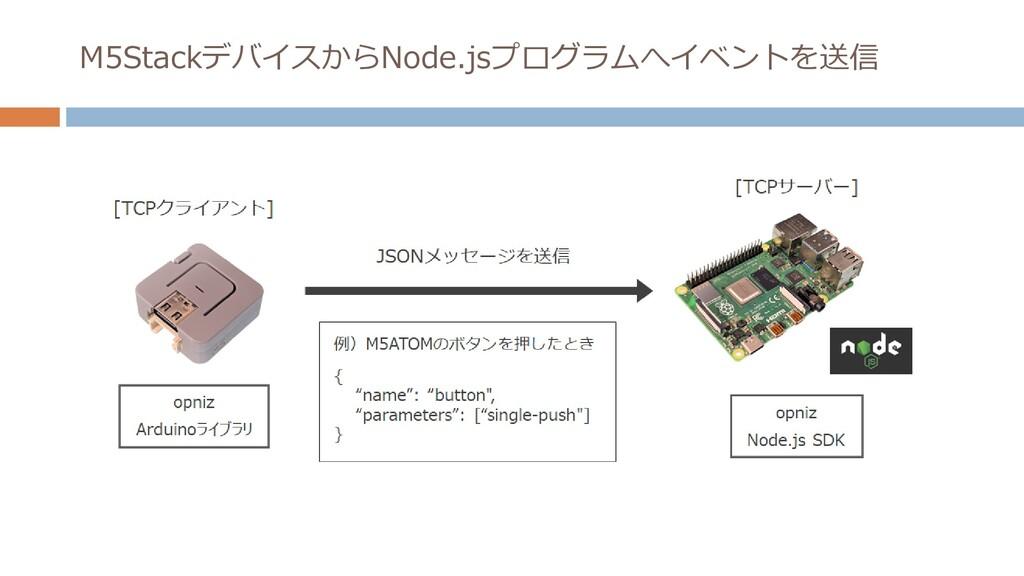 M5StackデバイスからNode.jsプログラムへイベントを送信