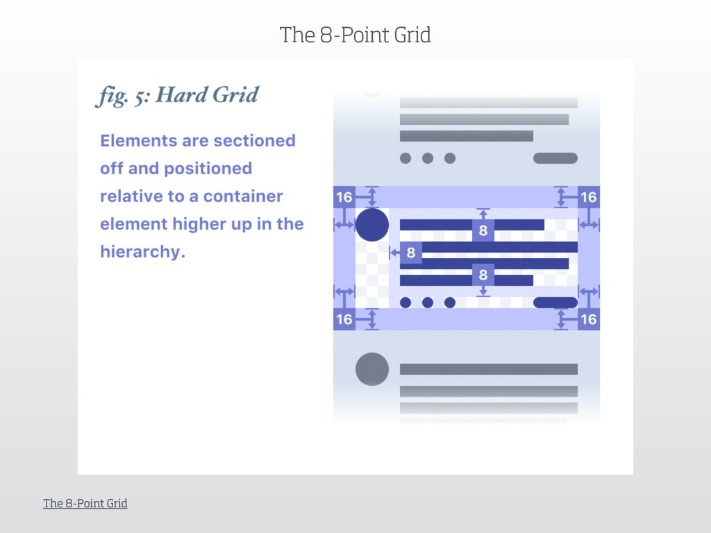 The 8-Point Grid The 8-Point Grid