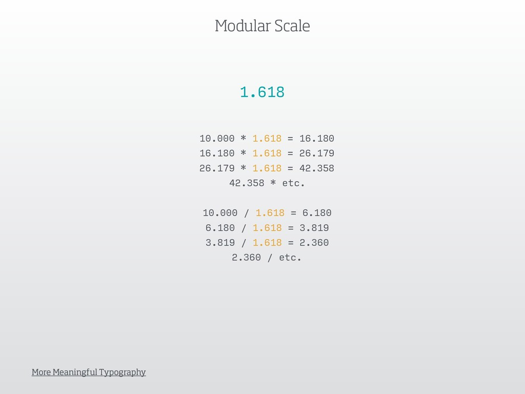 Modular Scale More Meaningful Typography 10.000...