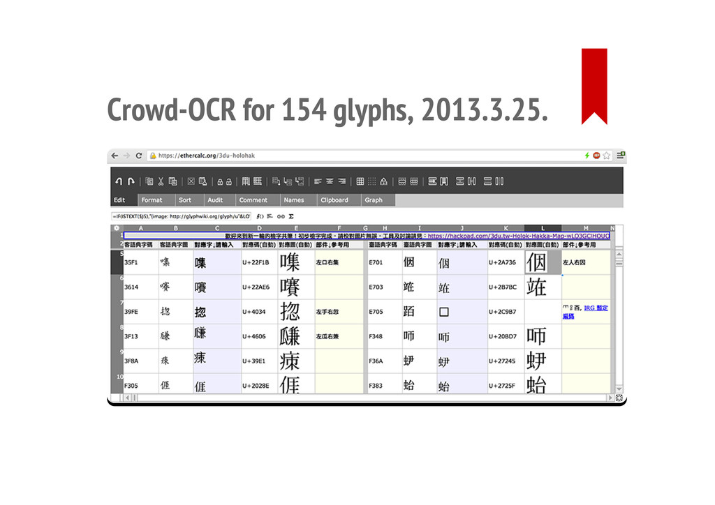Crowd-OCR for 154 glyphs, 2013.3.25.