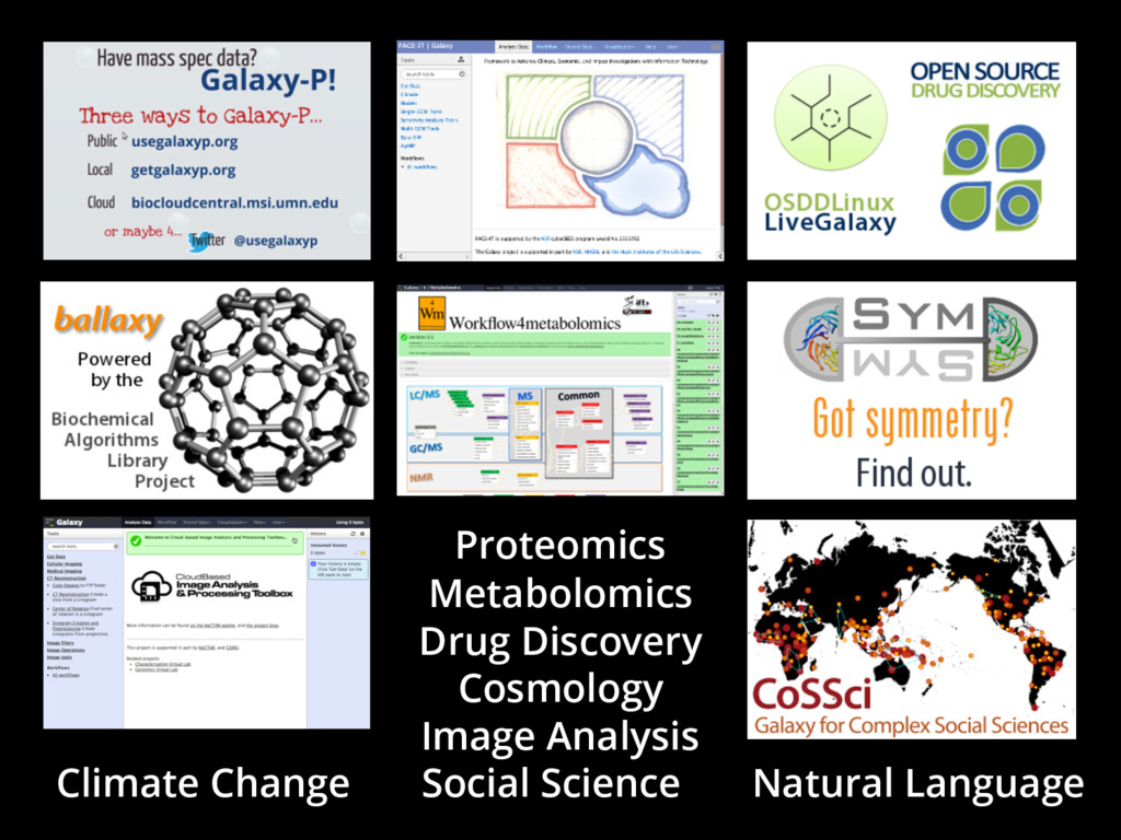 Proteomics Metabolomics Drug Discovery Cosmolog...