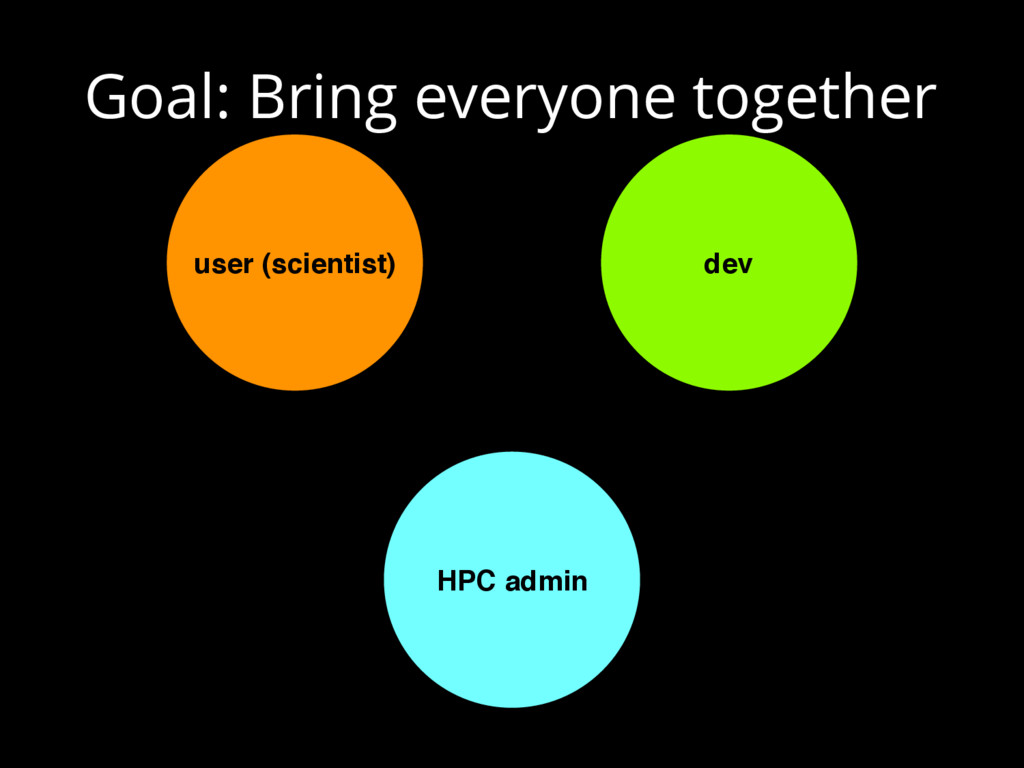Goal: Bring everyone together user (scientist) ...