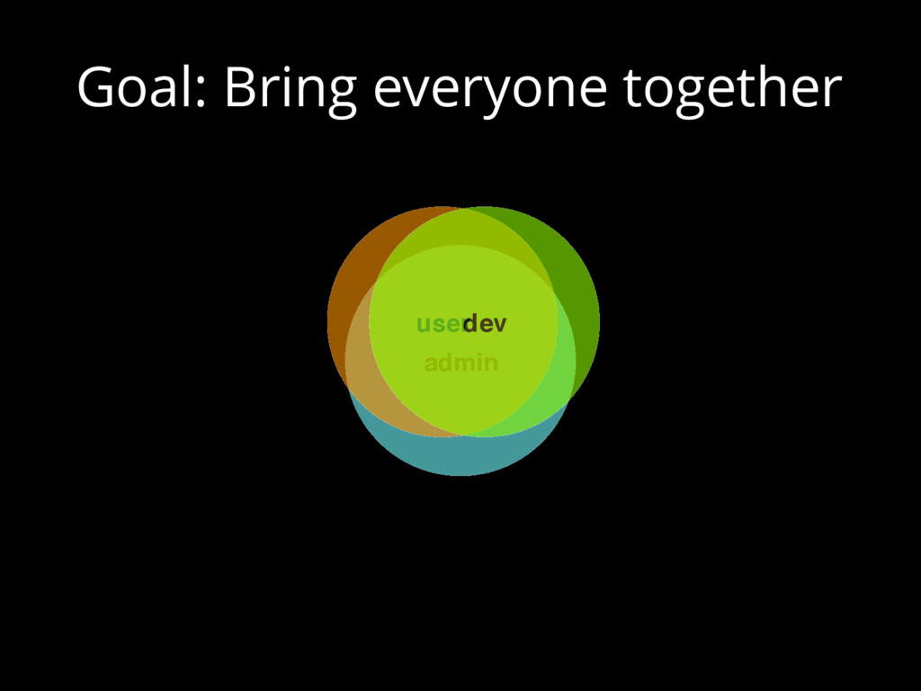 Goal: Bring everyone together admin user dev
