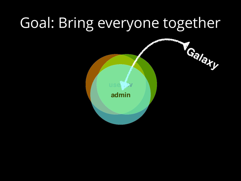 Goal: Bring everyone together user dev Galaxy a...