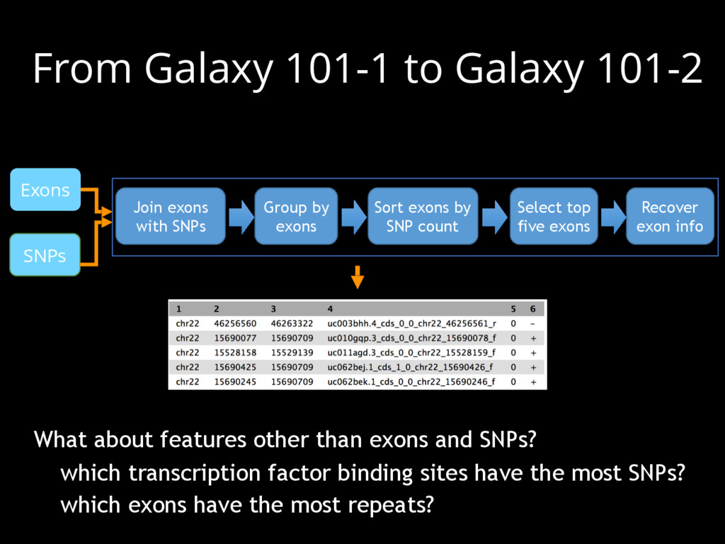From Galaxy 101-1 to Galaxy 101-2 What about fe...