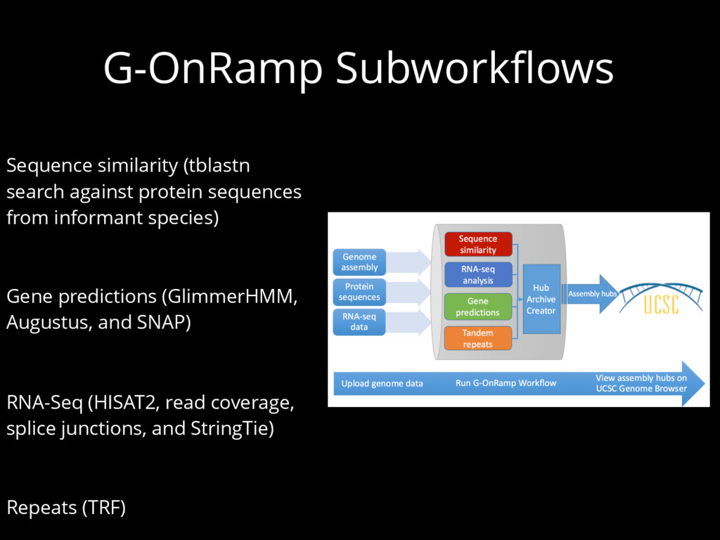 G-OnRamp Subworkflows Sequence similarity (tbla...