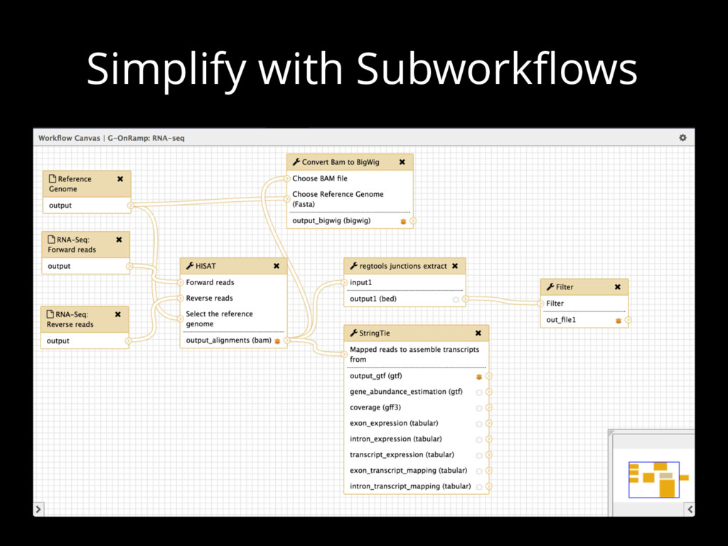 Simplify with Subworkflows