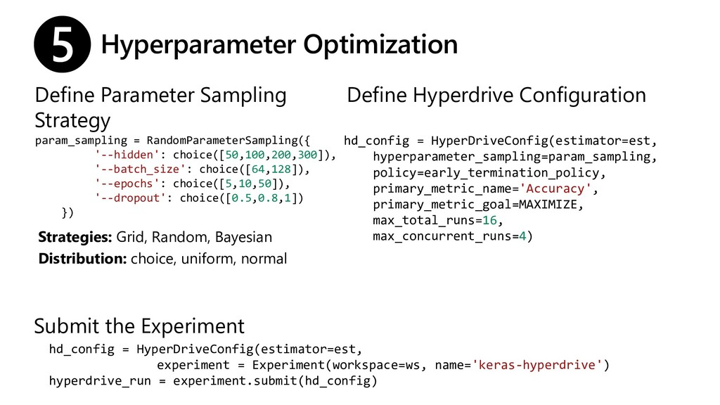 Hyperparameter Optimization Define Parameter Sa...
