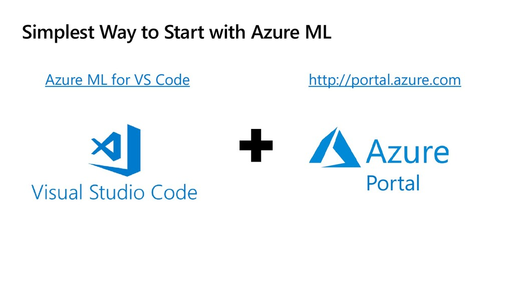 Simplest Way to Start with Azure ML Azure ML fo...
