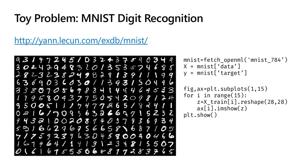 Toy Problem: MNIST Digit Recognition http://yan...