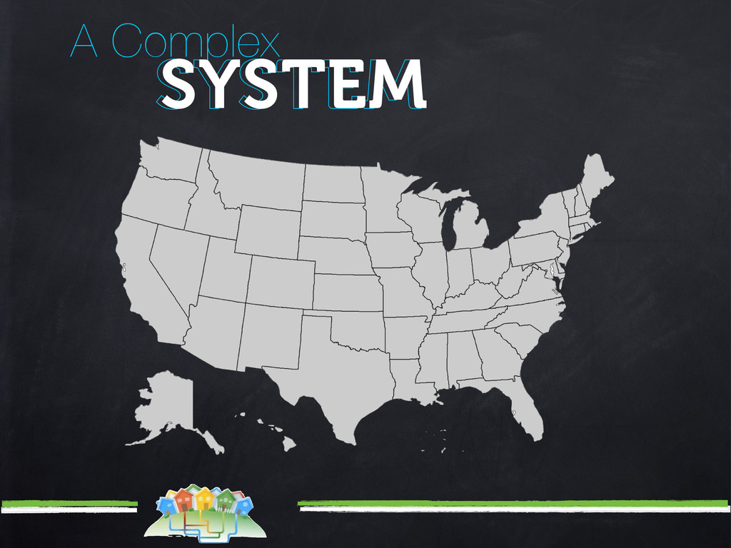 A Complex SYSTEM SYSTEM