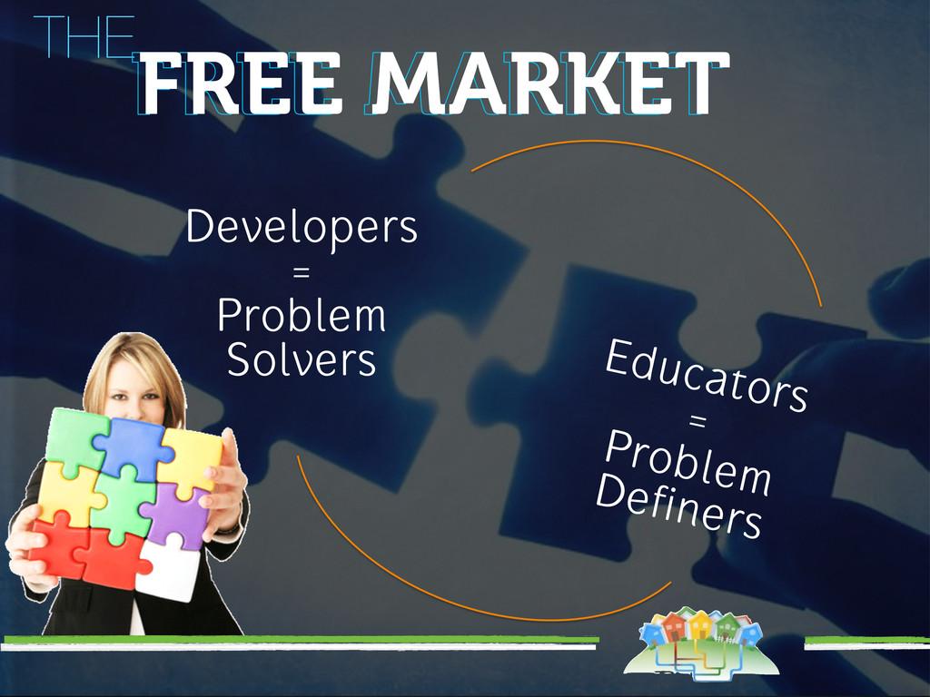 Developers = Problem Solvers Educators = Proble...