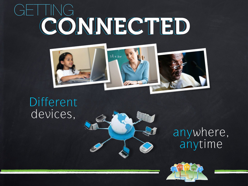 GETTING CONNECTED CONNECTED Different devices, ...