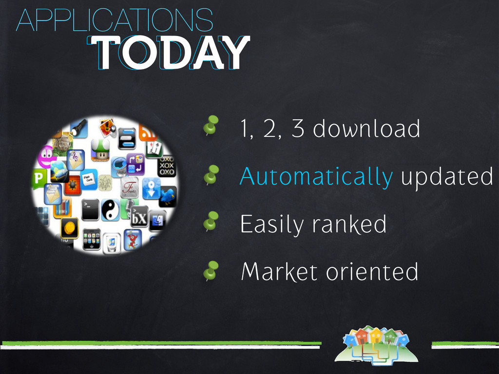 APPLICATIONS TODAY TODAY 1, 2, 3 download Autom...