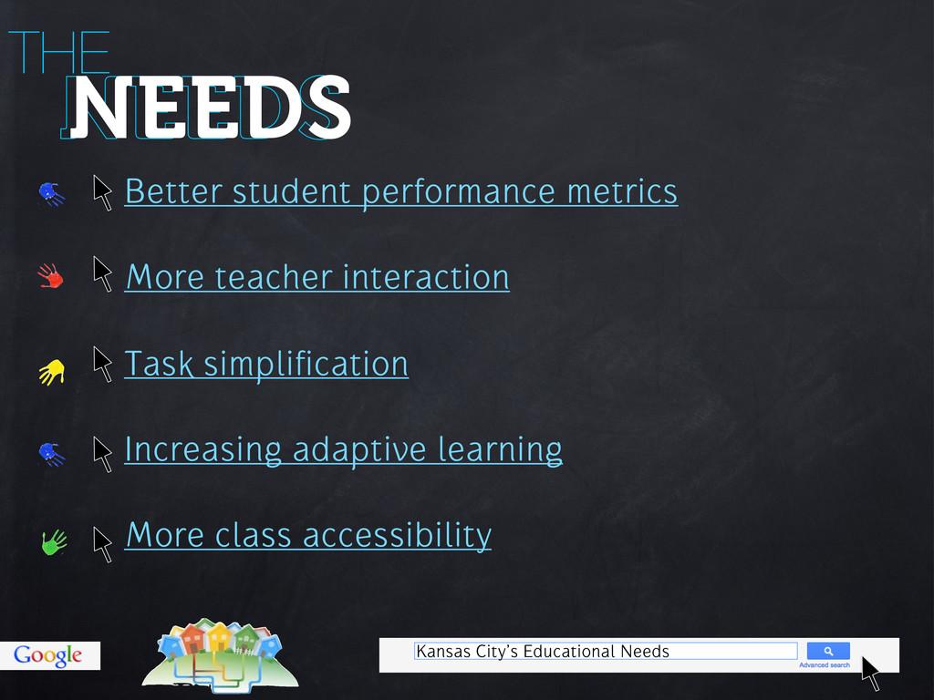 Better student performance metrics More teacher...